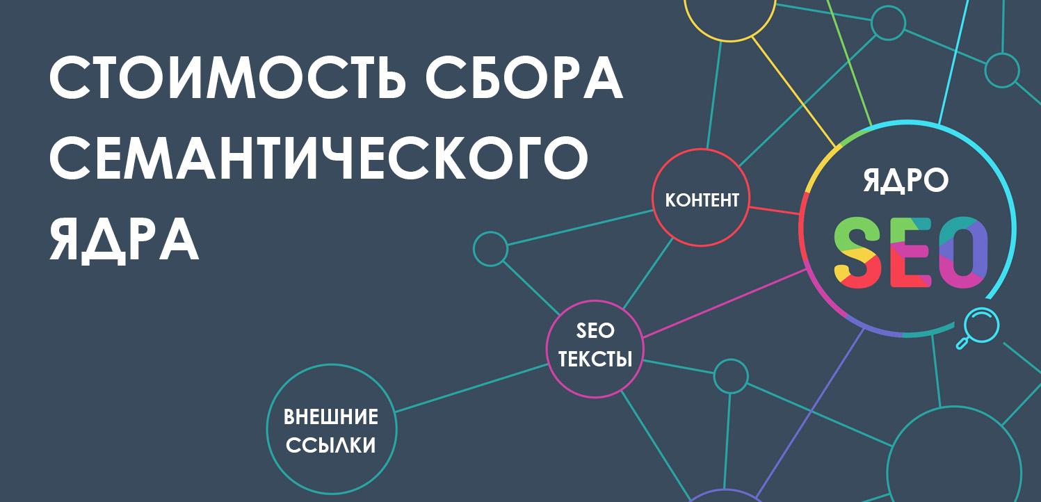 Семантическое ядро сайта — какое значение имеет при продвижении